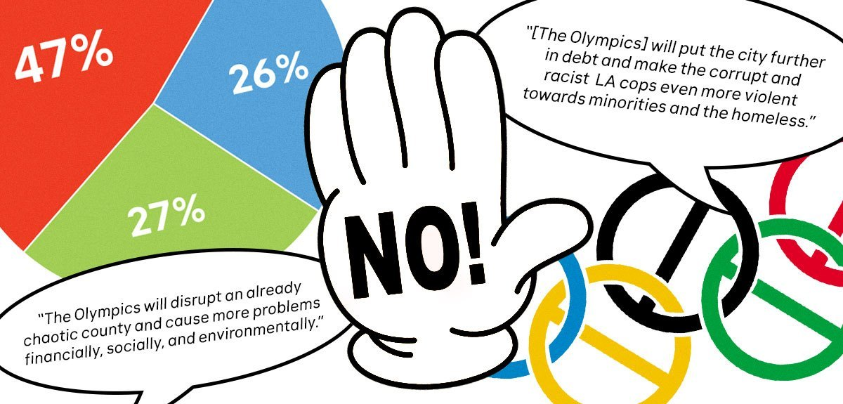 Olympicsart_LA_no hand and no rings